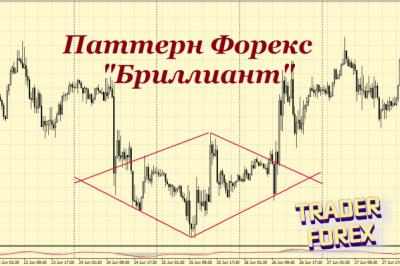 паттерн Форекс Бриллиант