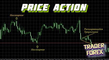 Что такое Price Action? Как правильно торговать по Прайс Экшн.